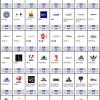 膨大な量の企業や製品のロゴ&エンブレム(ベクターデータ)